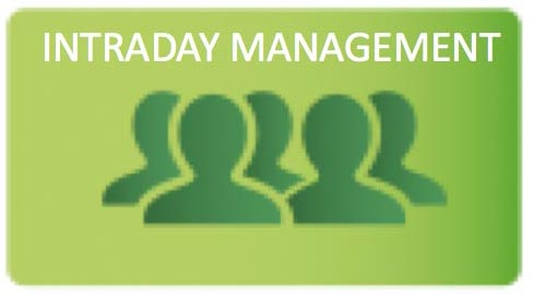 Intraday management